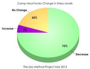 graph (5)